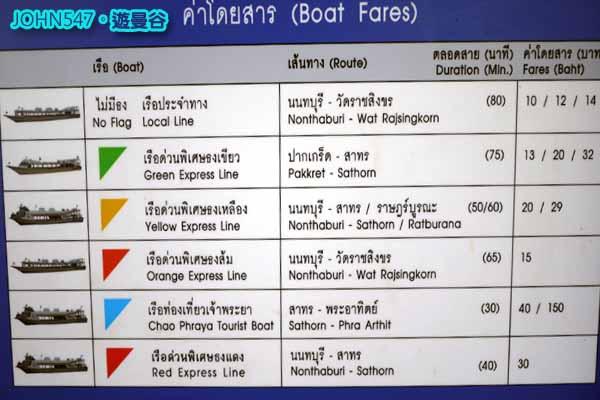 Chao Phraya Express Boat昭披耶河遊船 各色旗子船票費用.jpg