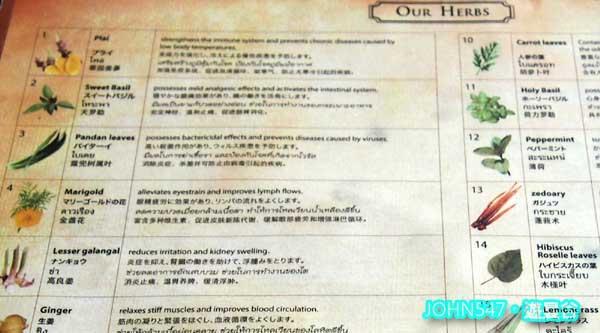 Asia Herb Association曼谷亞洲藥草按摩店Thong Lo11.jpg