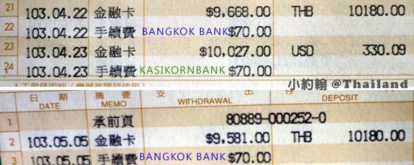 泰國提款機換泰銖 台灣銀行扣款.jpg