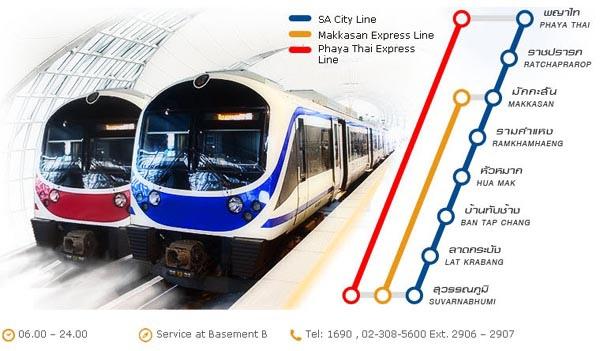 曼谷機場快線 SA Rail link機場快速鐵路