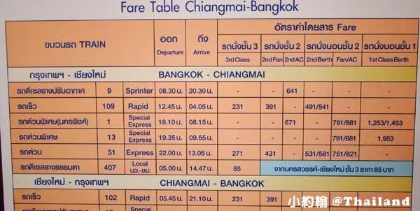清邁火車站-清邁曼谷 火車票價.jpg
