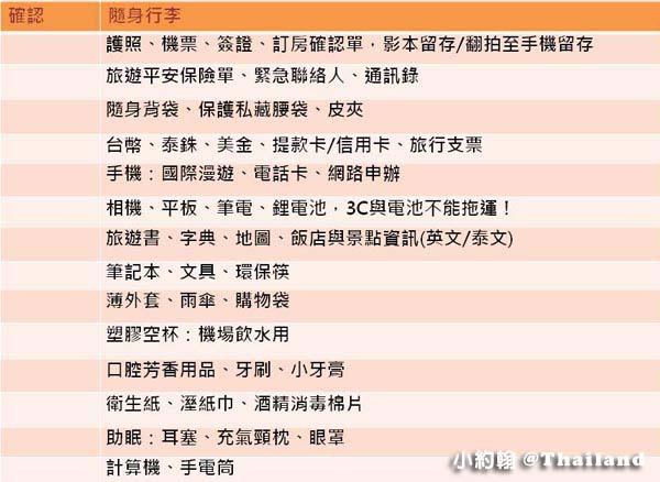 泰國自由行 整理行李篇隨身行李列表