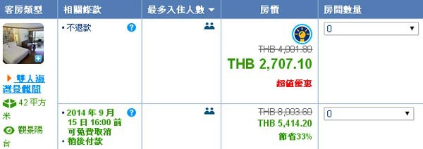 Hilton Hua Hin Resort 華欣希爾頓溫泉度假飯店 房價.jpg