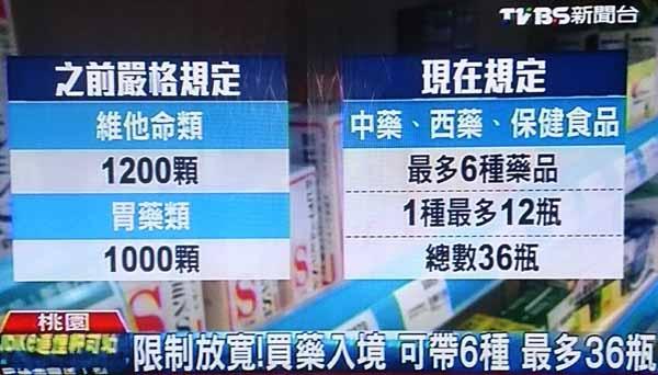 食藥署開始實施國人帶藥回國採總量管制36瓶