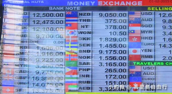 峇里島自由行- 美金台幣印尼盾匯率