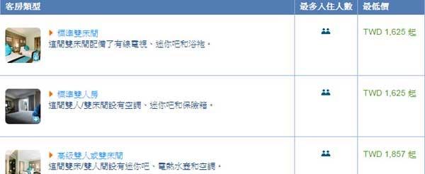 泰國曼谷飯店Citrus Sukhumvit 11小清新柑橘商旅@捷運Nana站房價.jpg