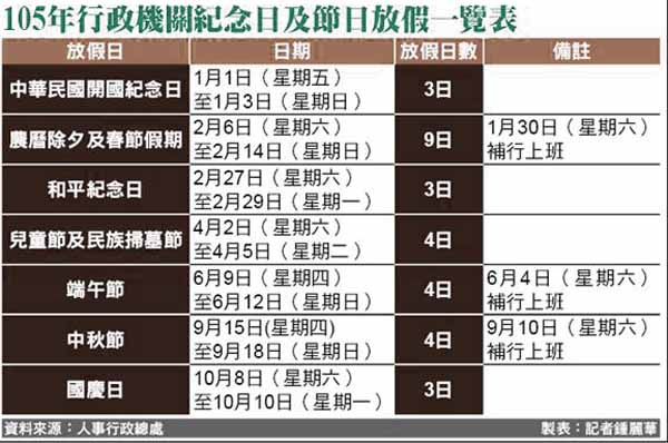 2016年國定假日105年行事曆
