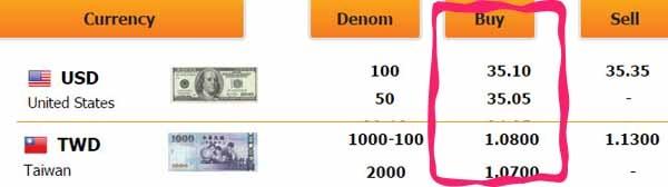 泰國橘色 Super Rich-參考匯率.jpg