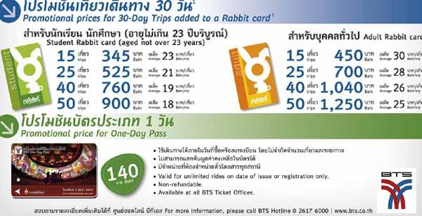 泰國曼谷BTS捷運悠遊卡Rabbit Card加值組合與一日票卡