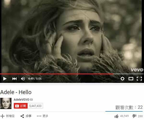 Adele最新單曲Hello哈囉MV