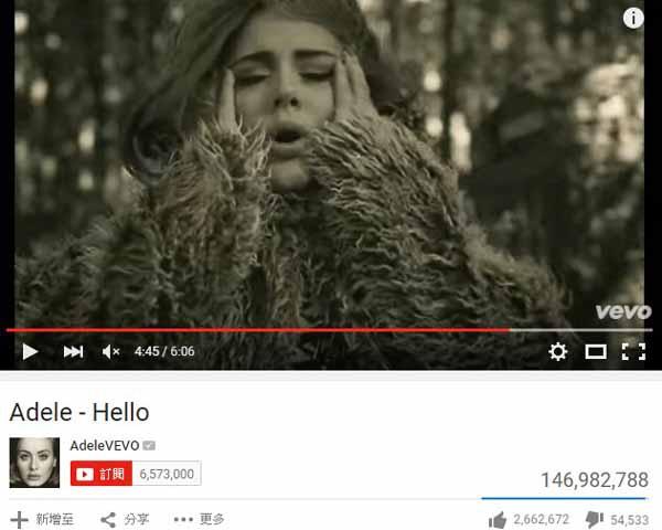 Adele最新單曲Hello哈囉MV突破憶萬次點擊