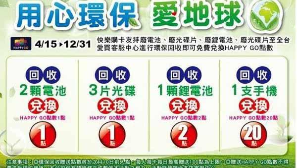 做環保 愛買回收電池兌換HAPPY GO卡點數2.jpg