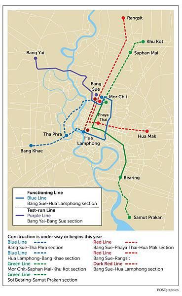 曼谷未來BTS捷運MRT地鐵路線圖
