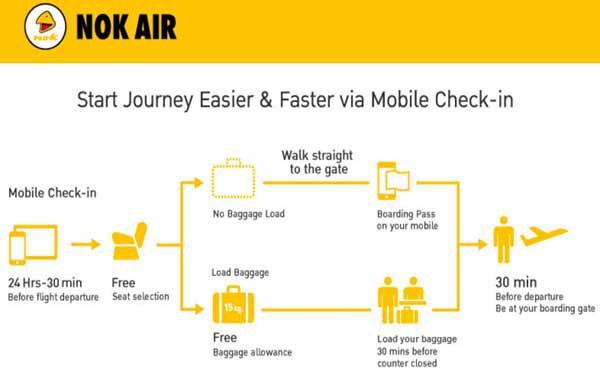 泰國鳥航Nok Air搭乘經驗談 登機說明流程.jpg