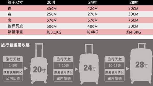 行李箱選購心得實用性-尺寸重量大小.jpg