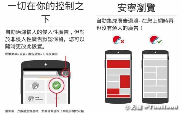 Adblock Browser手機網頁阻擋廣告app