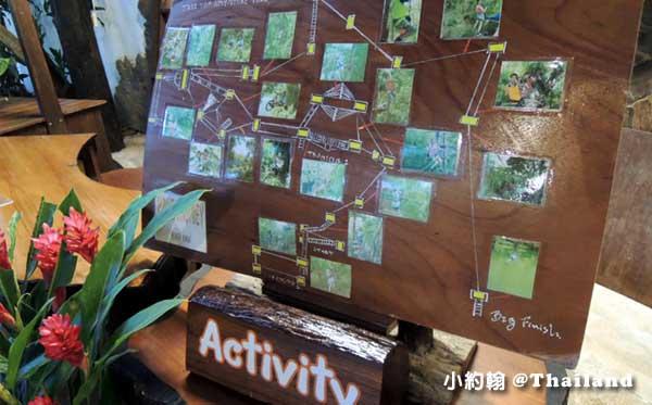 Home Phutoey River Kwai Resort activity.jpg