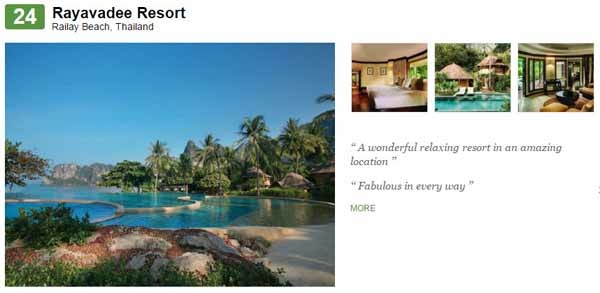 Thailand Top 25 Luxury Hotels 24.Rayavadee Resort.jpg