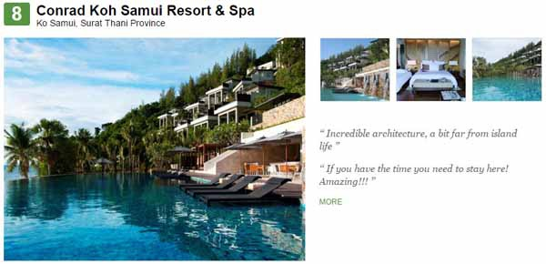 Thailand Top 25 Luxury Hotels 8.Conrad Koh Samui Resort & Spa.jpg