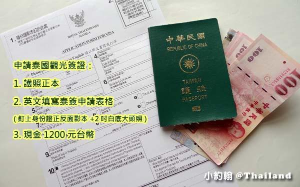 申請泰國觀光簽證所須資料