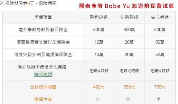 國泰產險Bobe Yu旅遊險保費試算