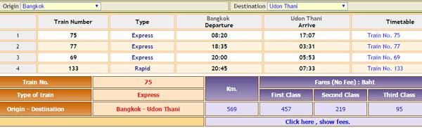 Train Bangkok - Udon Thani