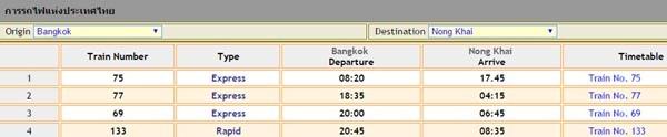 Bangkok-Nong Khai RAILWAY THAILAND