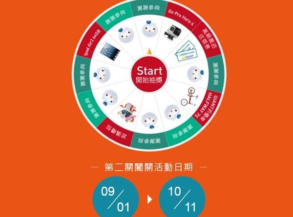 出國登錄- 台灣外交部領事事務局送好禮2.jpg