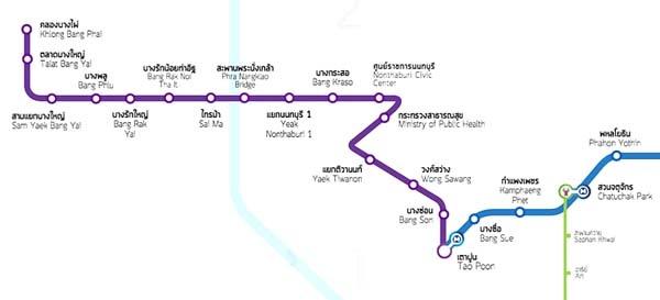 BANGKOK MRT Purple Line.jpg