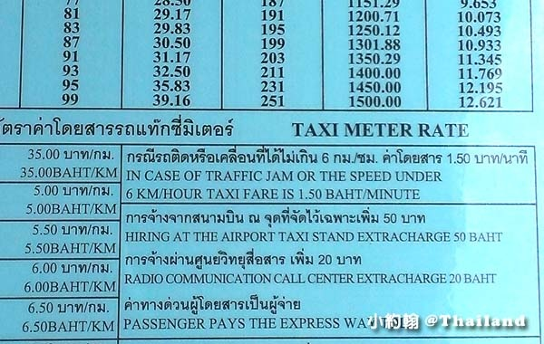Thailand Taxi Meter rate.jpg