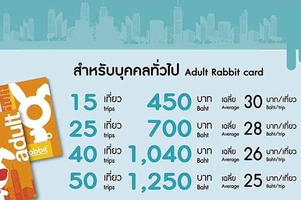 曼谷捷運悠遊卡Rabbit Card(兔子卡票價.jpg