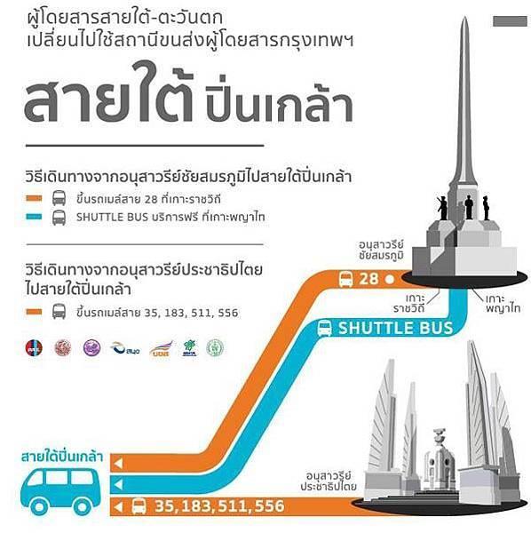 勝利紀念碑搭車往Sai Tai Mai車站