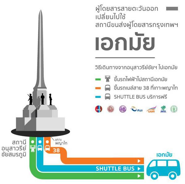 勝利紀念碑搭車往ekkamai車站