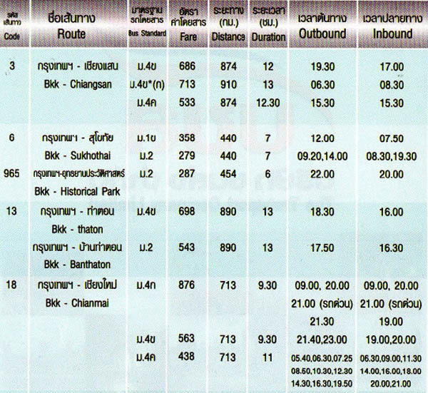 Northern Mo Chit 2 Bus time table.jpg