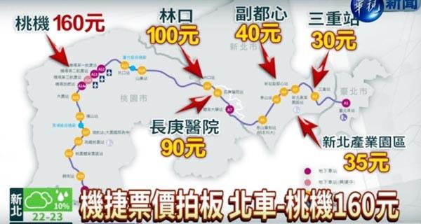 台北車站搭到桃園機場票價160元