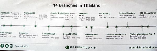 SuperRich Thailand泰銖匯兌所分布圖2.jpg