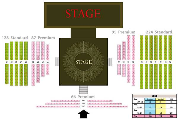 Muay Thai Live Asiatique SEAT PLAN