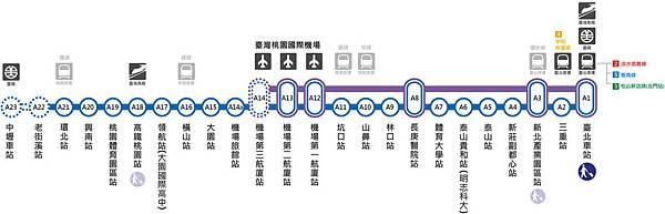 桃園機場捷運營運路線圖(站名)