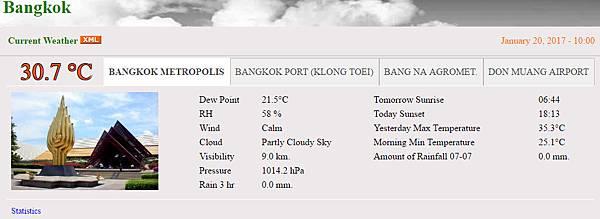 曼谷天氣預報.jpg