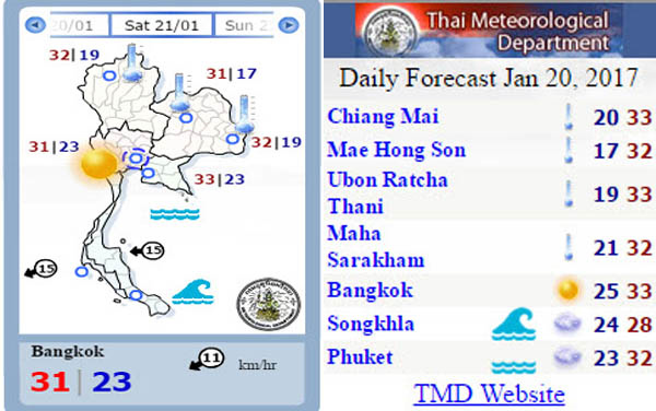 泰國天氣預報
