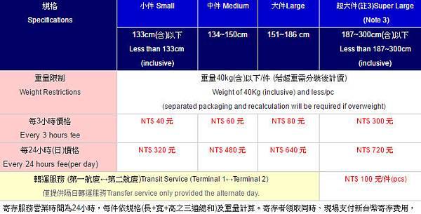 台灣宅配通-寄存行李服務Luggage Deposit Service