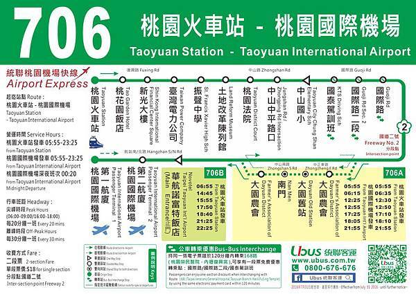 706統聯巴士路線圖.jpg