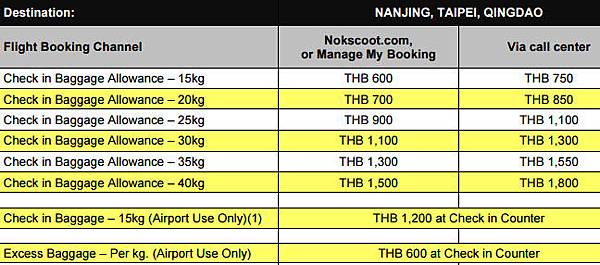 NokScoot luggage Fee Chart For THAILAND