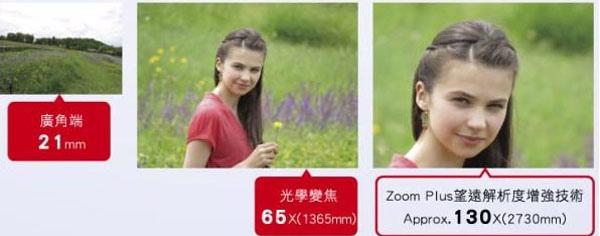Canon PowerShot SX60 HS搭載21mm廣角與65倍光學變焦.jpg
