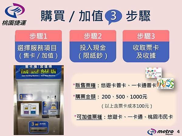 桃園捷運購票說明.jpg