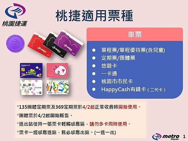 桃園捷運票卡種類.jpg
