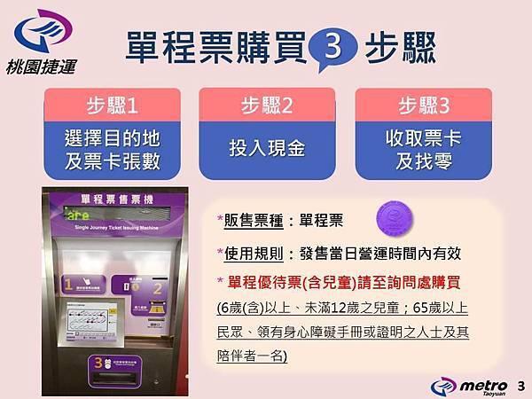 桃園捷運購票說明-單程車票.jpg