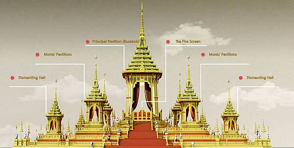 The Royal Cremation Ceremony.jpg