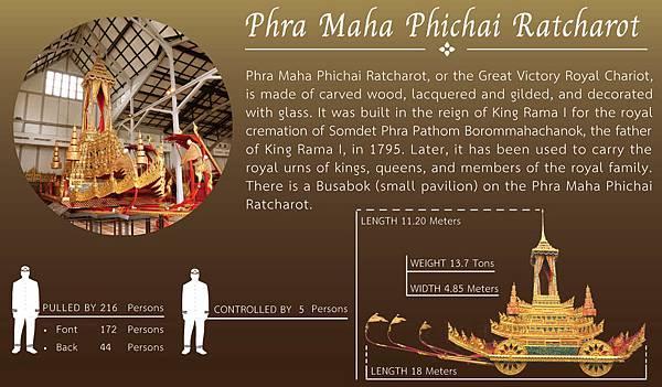 Phra Maha Phichai Ratcharot.jpg