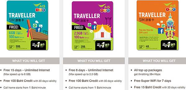 泰國4G上網卡AIS電信8天上網299泰銖
